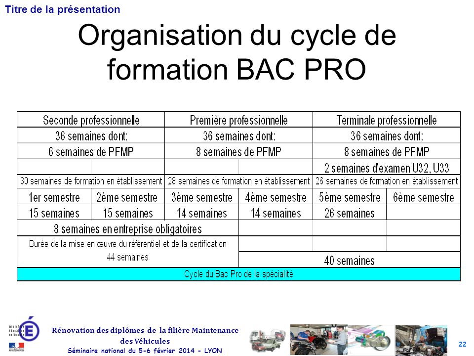 Organisation du cycle de formation BAC PRO
