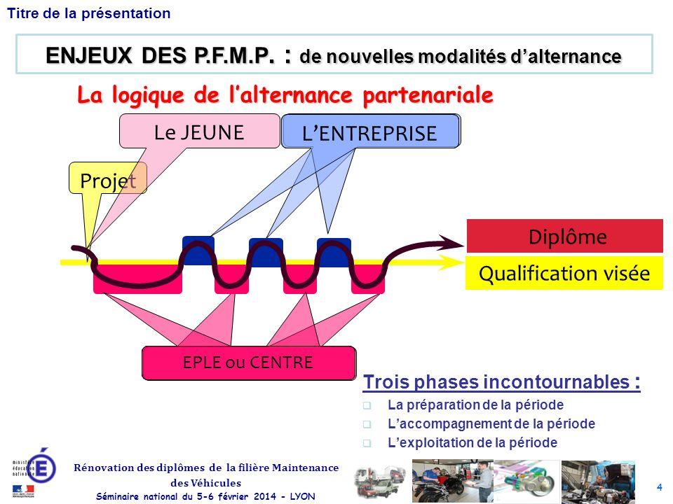 ENJEUX DES P.F.M.P. : de nouvelles modalités d'alternance