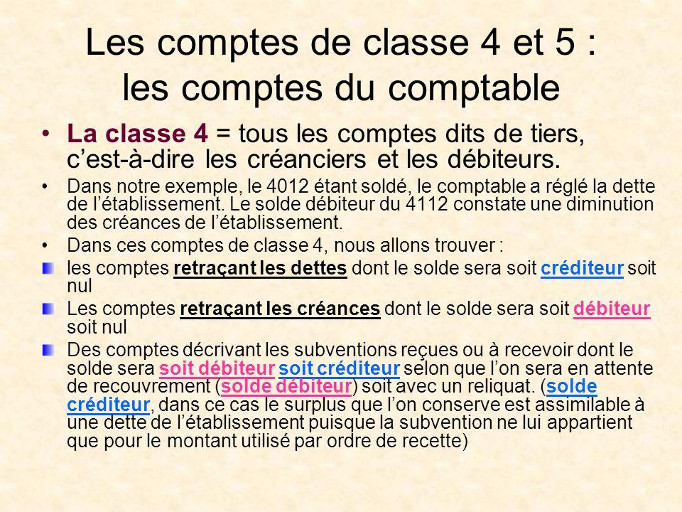 Les comptes de classe 4 et 5 : les comptes du comptable