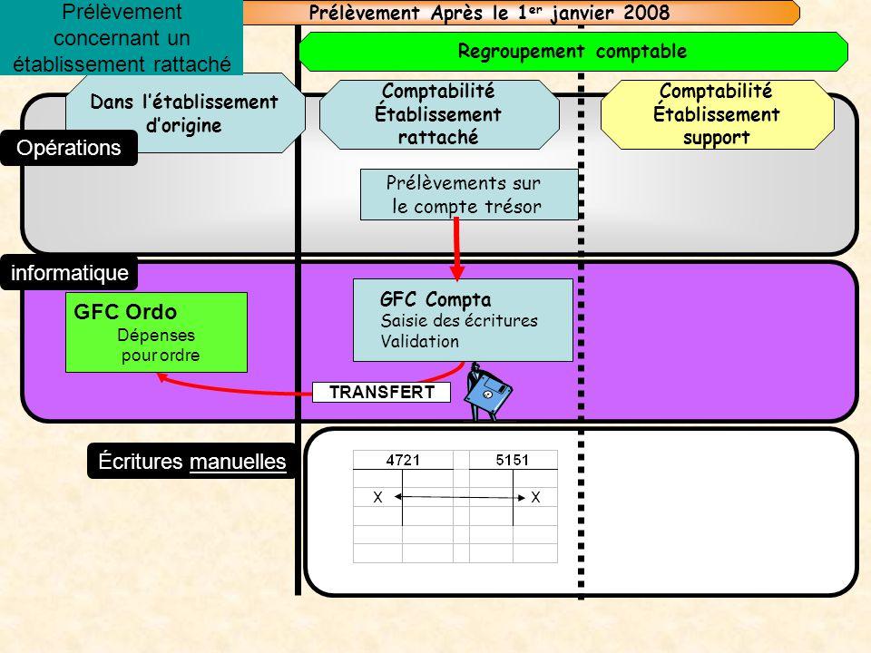 Prélèvement Après le 1er janvier 2008 Regroupement comptable