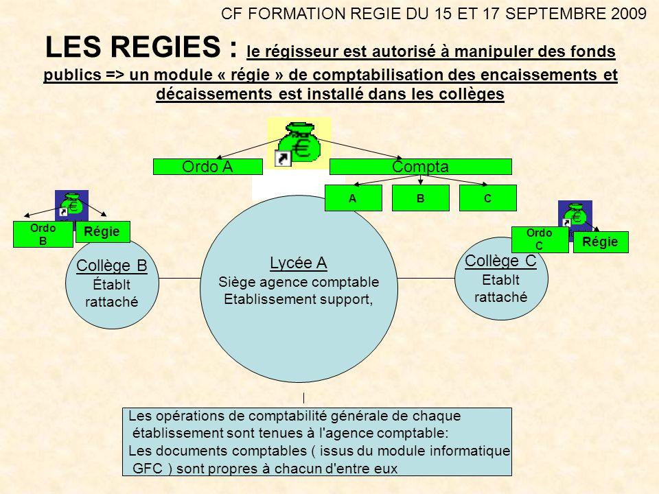 CF FORMATION REGIE DU 15 ET 17 SEPTEMBRE 2009