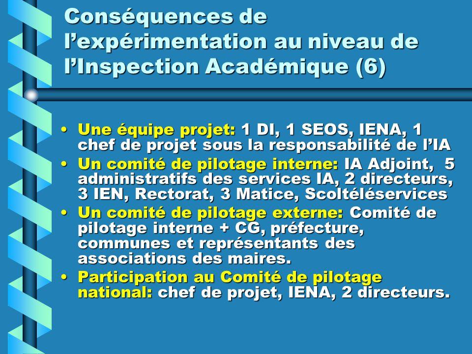 Conséquences de l'expérimentation au niveau de l'Inspection Académique (6)