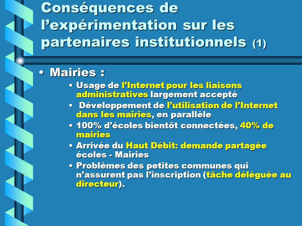 Conséquences de l'expérimentation sur les partenaires institutionnels (1)