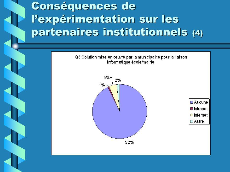 Conséquences de l'expérimentation sur les partenaires institutionnels (4)