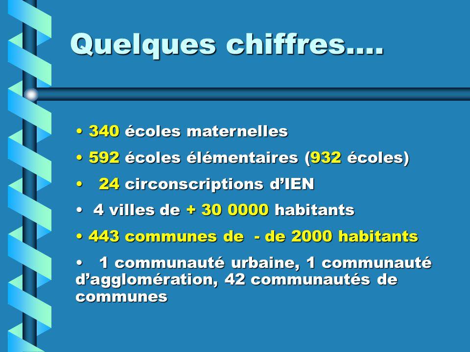 Quelques chiffres…. 340 écoles maternelles