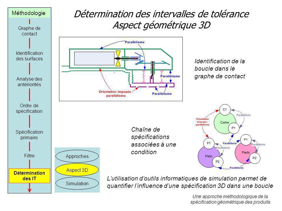 Détermination des intervalles de tolérance Aspect géométrique 3D