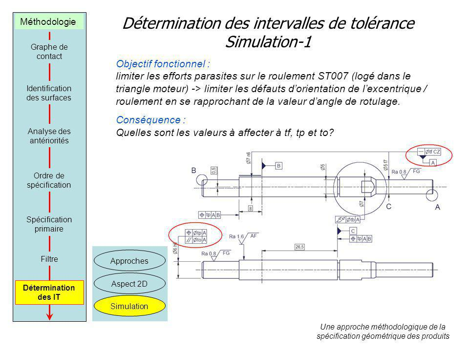 Détermination des intervalles de tolérance Simulation-1