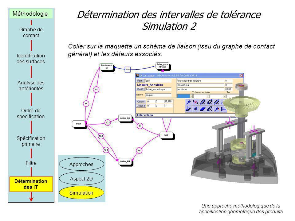 Détermination des intervalles de tolérance Simulation 2