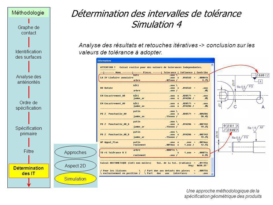Détermination des intervalles de tolérance Simulation 4