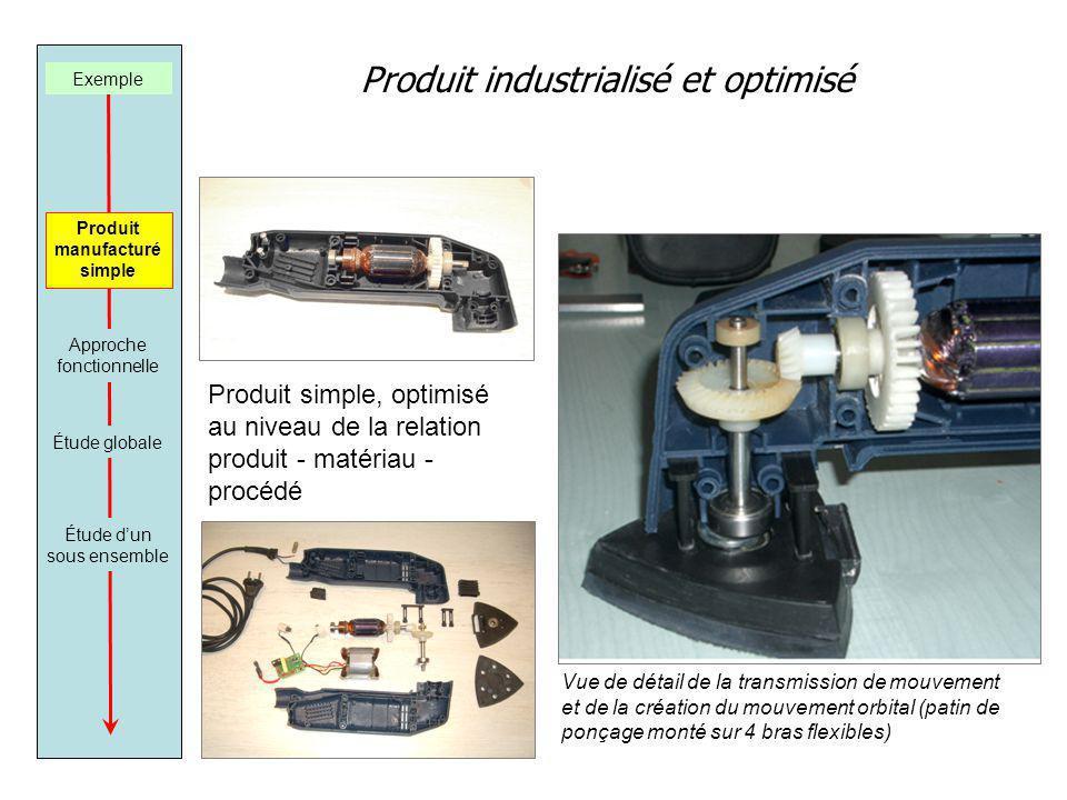 Produit industrialisé et optimisé