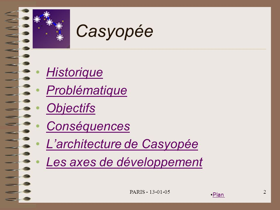 Casyopée Historique Problématique Objectifs Conséquences
