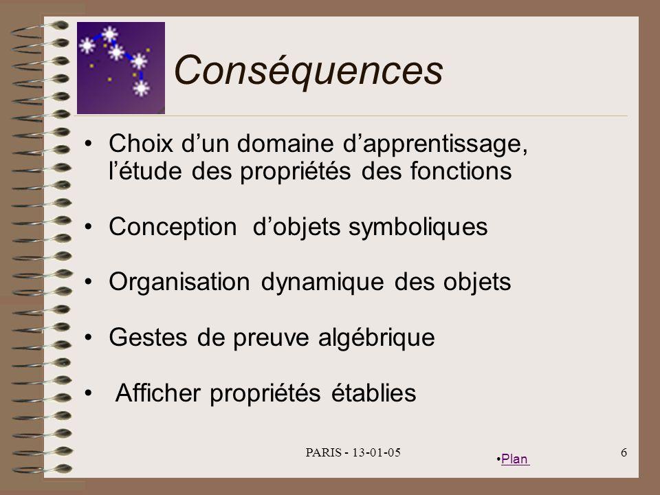 Conséquences Choix d'un domaine d'apprentissage, l'étude des propriétés des fonctions. Conception d'objets symboliques.