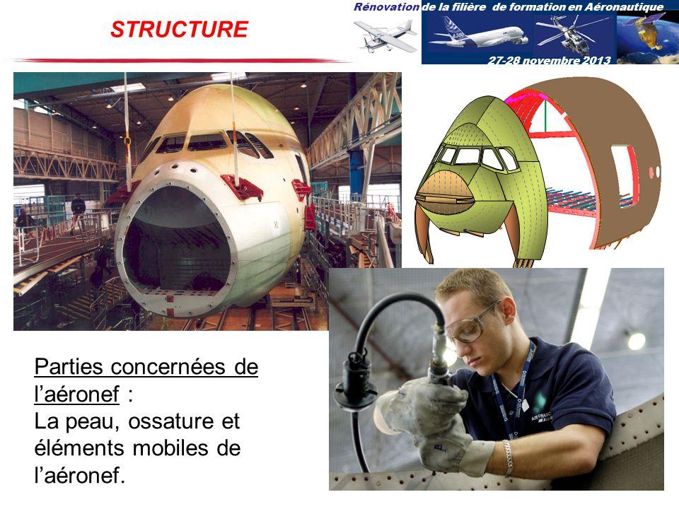 STRUCTURE Parties concernées de l'aéronef : La peau, ossature et éléments mobiles de l'aéronef.