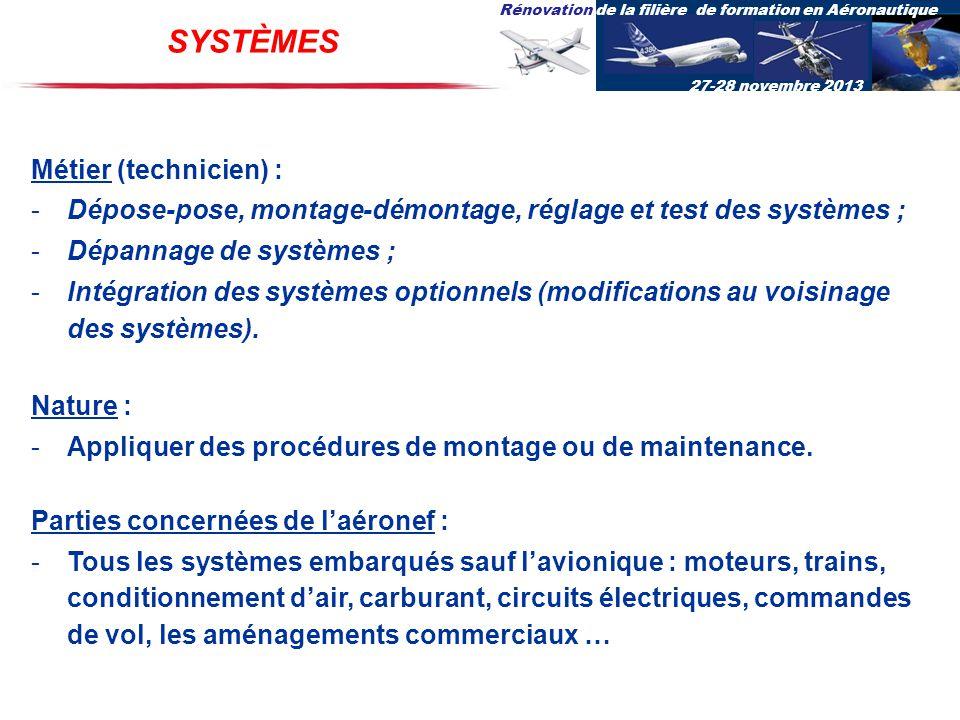 SYSTÈMES Métier (technicien) :