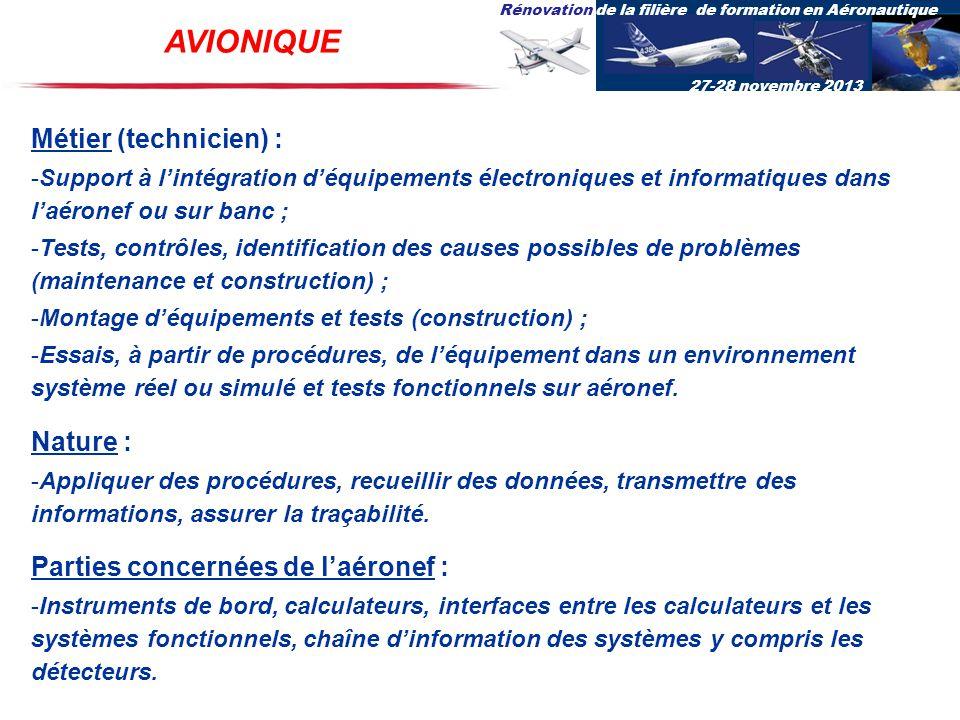 AVIONIQUE Métier (technicien) : Nature :