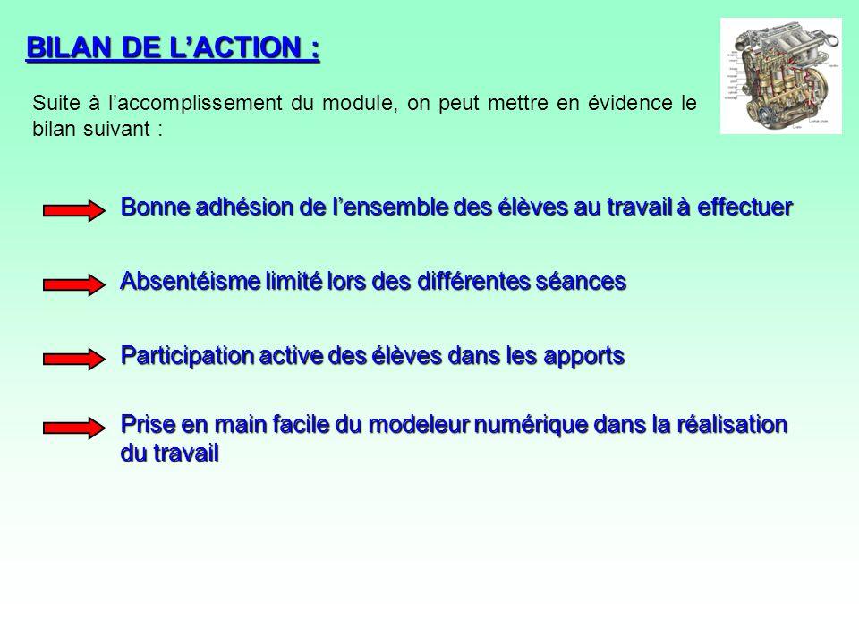 BILAN DE L'ACTION : Suite à l'accomplissement du module, on peut mettre en évidence le bilan suivant :