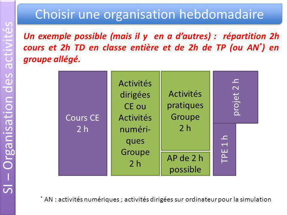 SI – Organisation des activités Choisir une organisation hebdomadaire