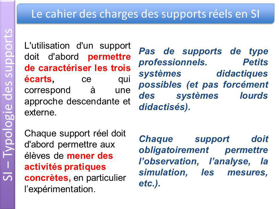 SI – Typologie des supports