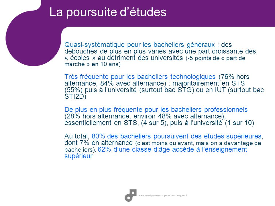 La poursuite d'études Quasi-systématique pour les bacheliers généraux ; des débouchés de plus en plus variés avec une part croissante des.
