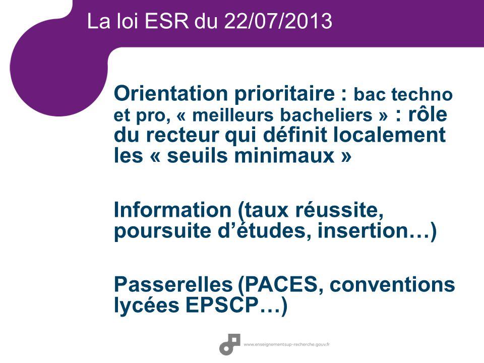 La loi ESR du 22/07/2013