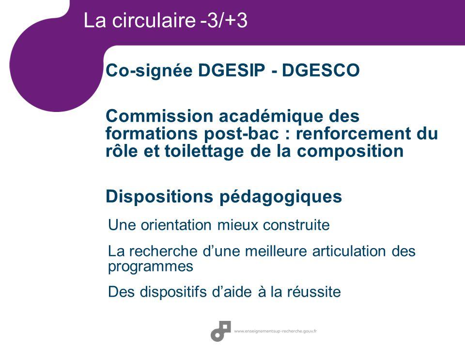 La circulaire -3/+3 Co-signée DGESIP - DGESCO