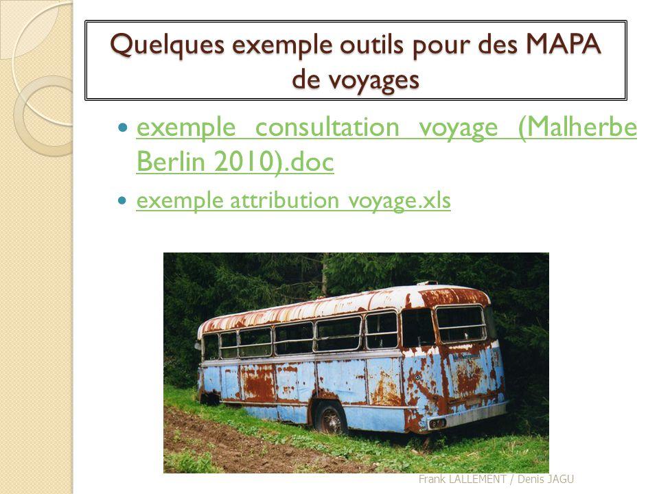 Quelques exemple outils pour des MAPA de voyages
