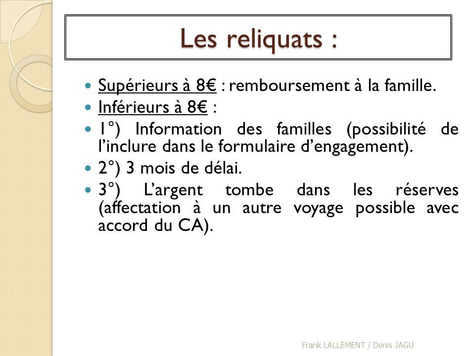 Les reliquats : Supérieurs à 8€ : remboursement à la famille.