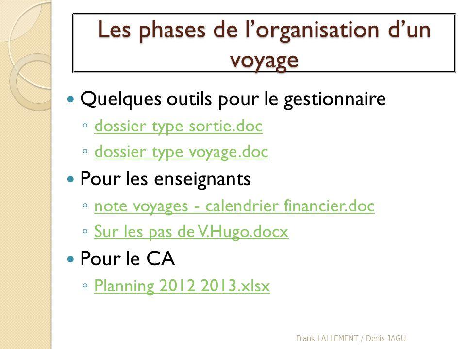 Les phases de l'organisation d'un voyage