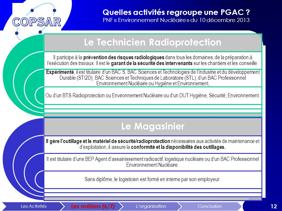 Le Technicien Radioprotection