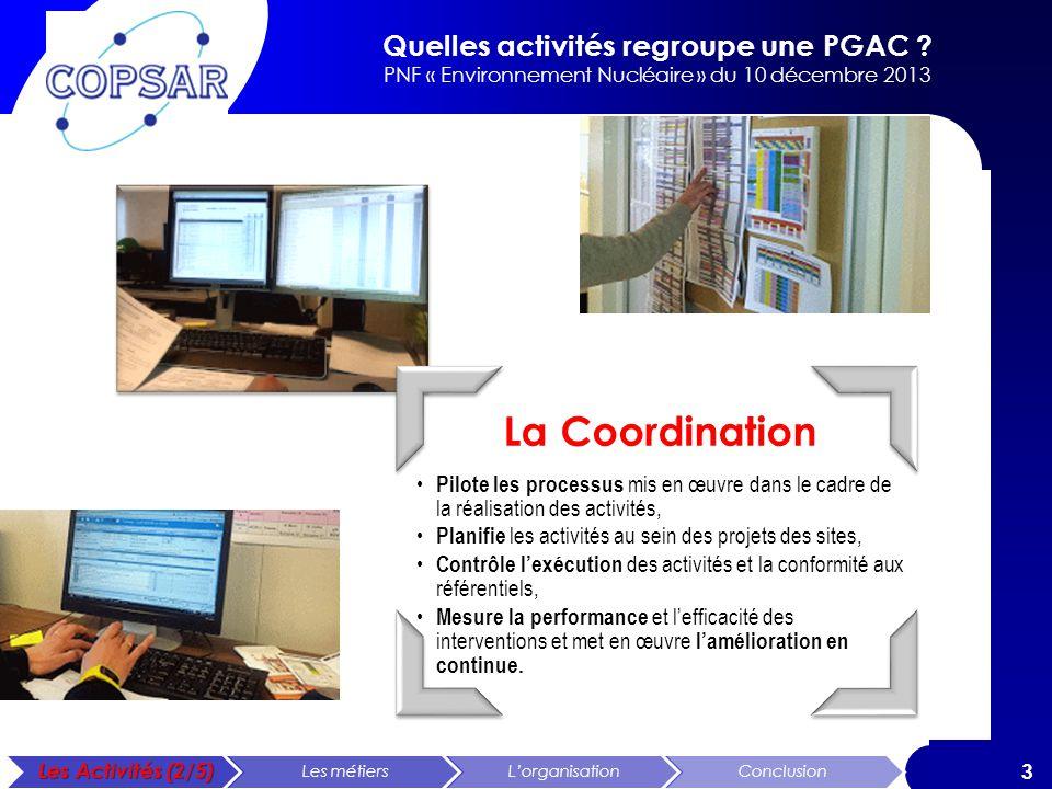 La Coordination Pilote les processus mis en œuvre dans le cadre de la réalisation des activités,