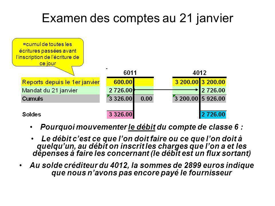 Examen des comptes au 21 janvier