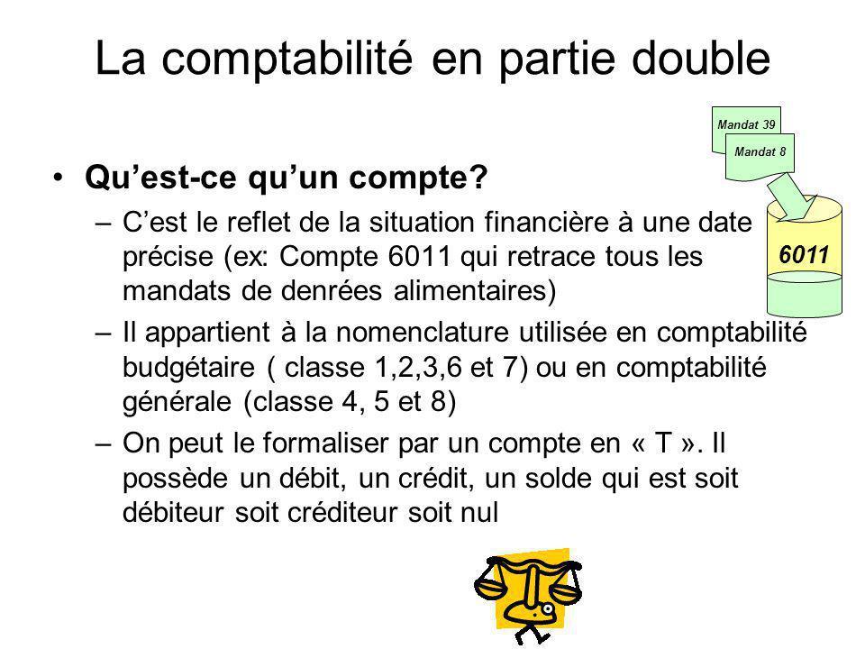 La comptabilité en partie double
