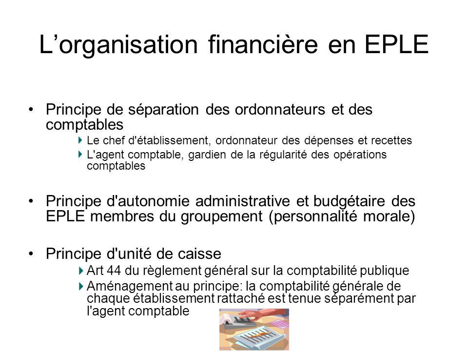 L'organisation financière en EPLE