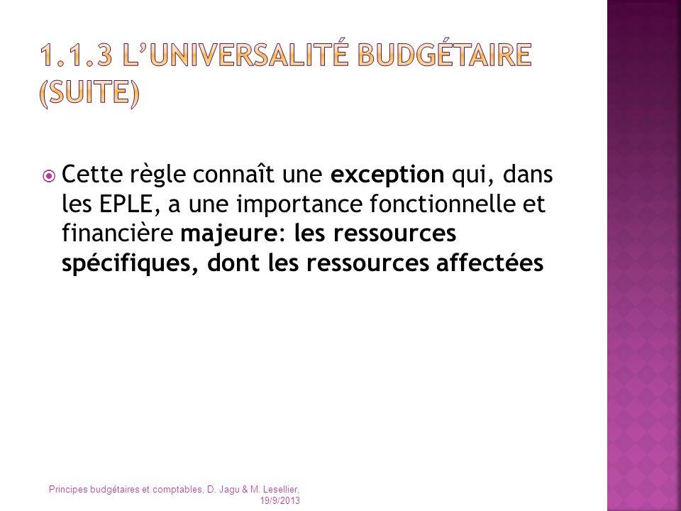 1.1.3 L'universalité budgétaire (suite)