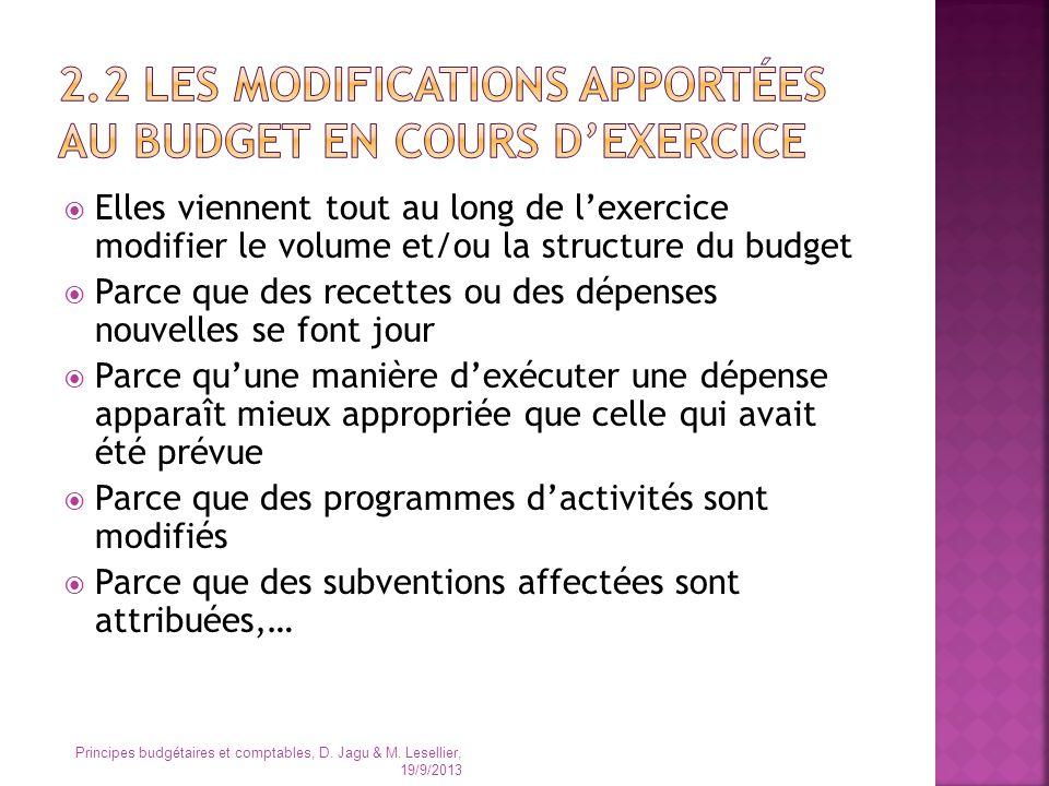 2.2 les MODIFICATIONS Apportées AU BUDGET EN COURS D'EXERCICE