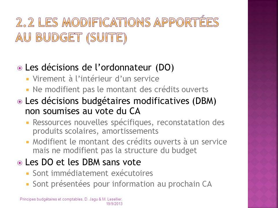 2.2 les MODIFICATIONS Apportées AU BUDGET (SUITE)