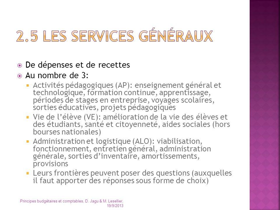 2.5 Les SERVICES Généraux De dépenses et de recettes Au nombre de 3: