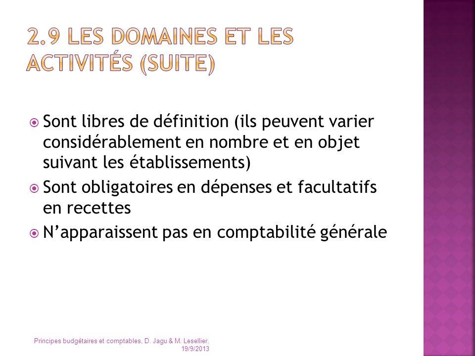2.9 Les domaines et les activités (suite)
