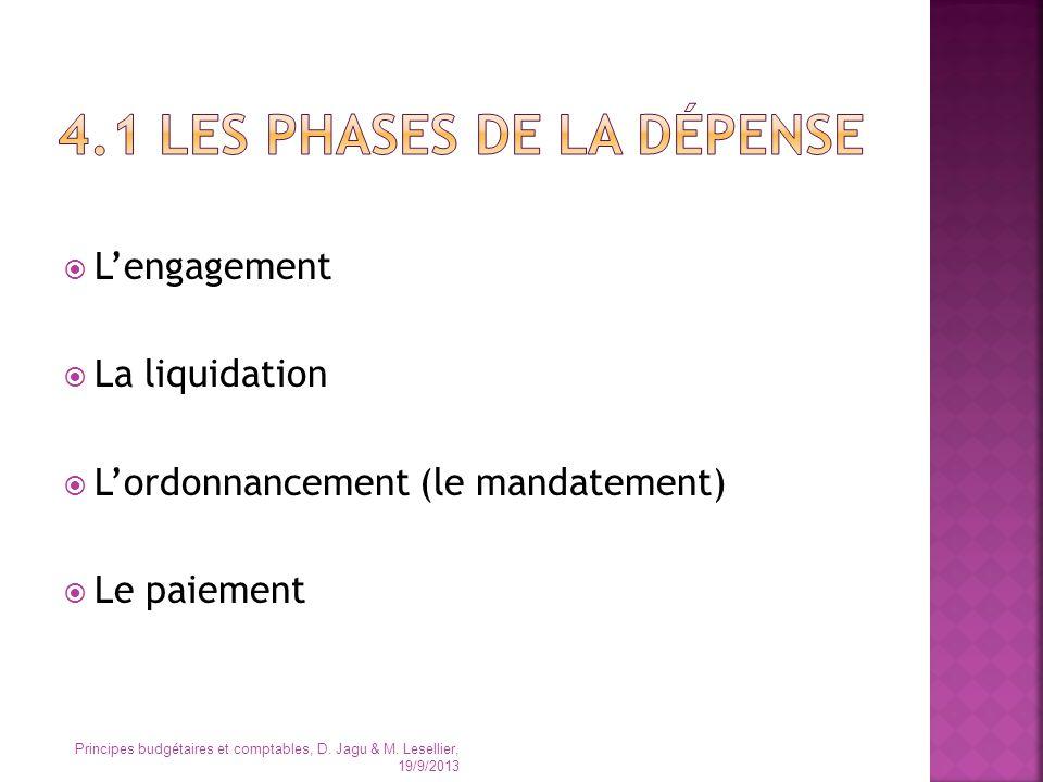 4.1 Les phases de la dépense