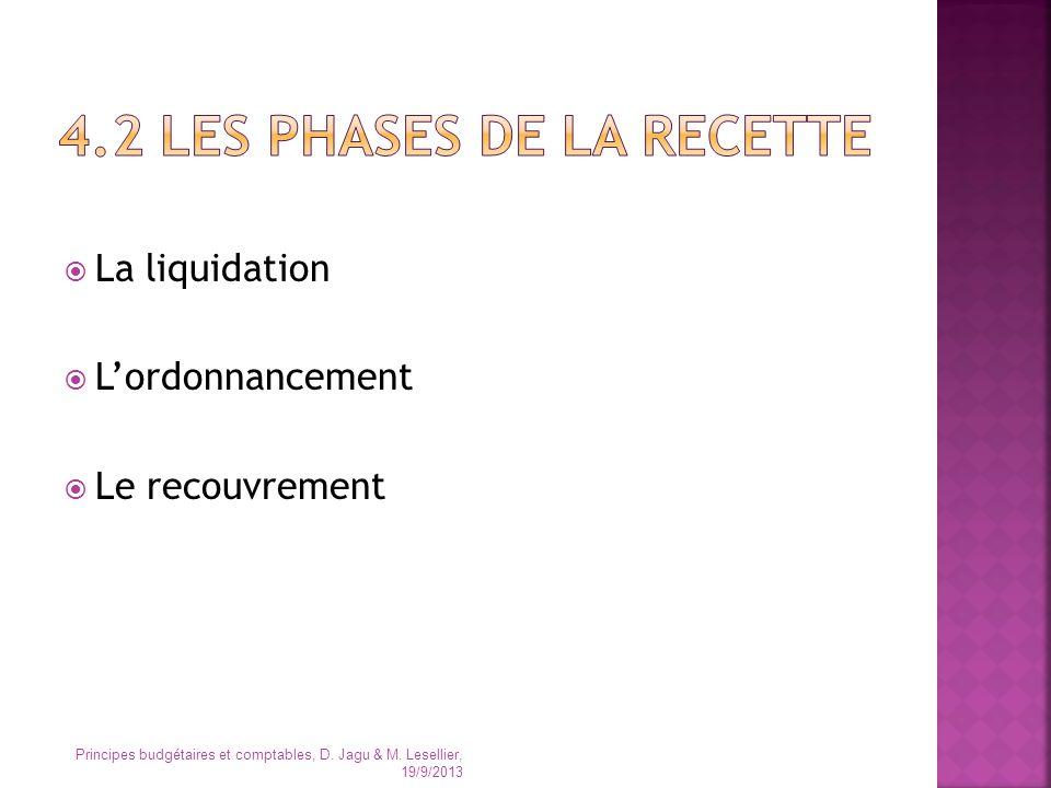 4.2 Les phases de la recette