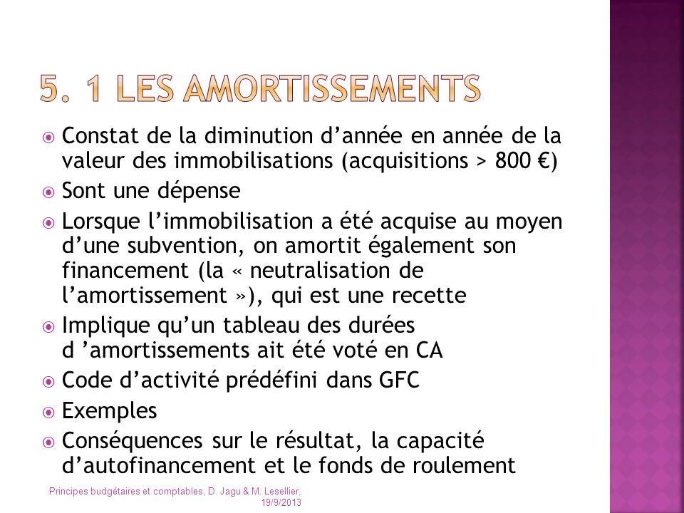 5. 1 les amortissements Constat de la diminution d'année en année de la valeur des immobilisations (acquisitions > 800 €)