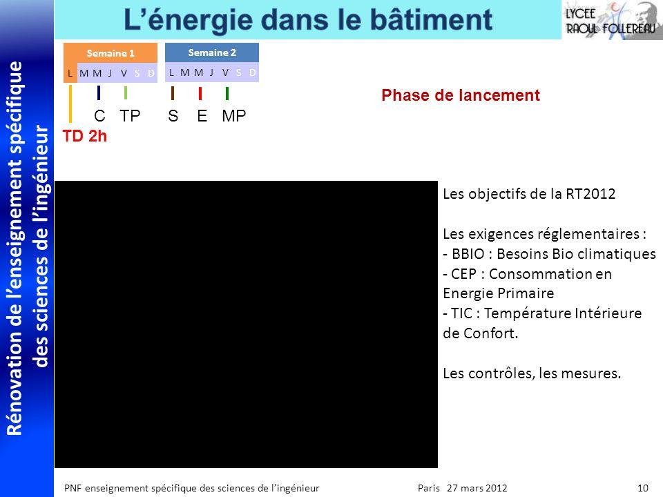 Les exigences réglementaires : - BBIO : Besoins Bio climatiques