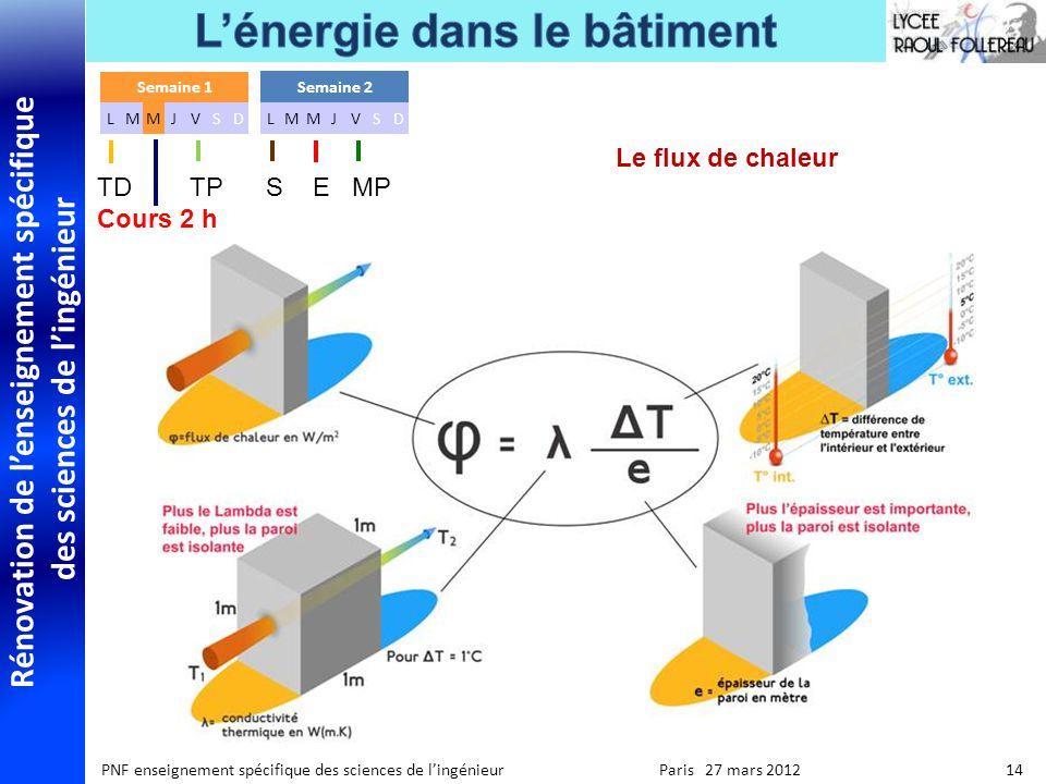 Le flux de chaleur TD TP S E MP Cours 2 h Semaine 1 L M J V S D