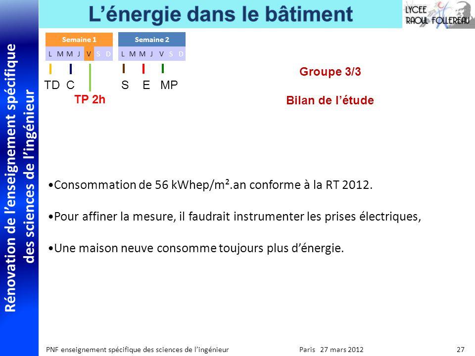 Consommation de 56 kWhep/m².an conforme à la RT 2012.
