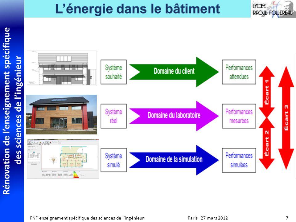 Le système souhaité est le logement répondant à la norme BBC c'est à dire ayant une consommation énergétique de l'ordre de 50 kWhep/m2.an plage comprise entre 40 et 60 kWhep/m².an