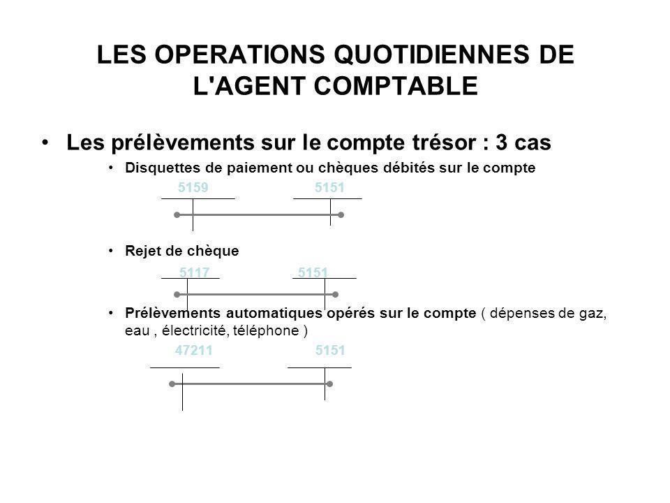 LES OPERATIONS QUOTIDIENNES DE L AGENT COMPTABLE