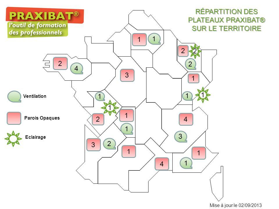 RÉPARTITION DES PLATEAUX PRAXIBAT®