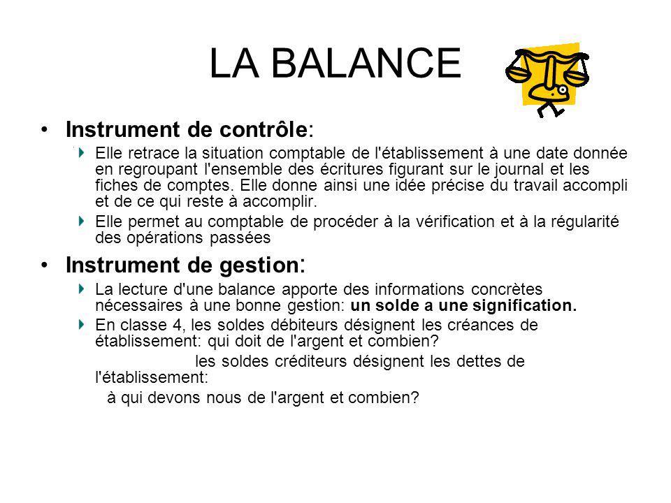 LA BALANCE Instrument de contrôle: Instrument de gestion: