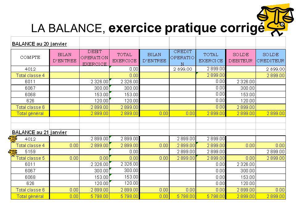 LA BALANCE, exercice pratique corrigé