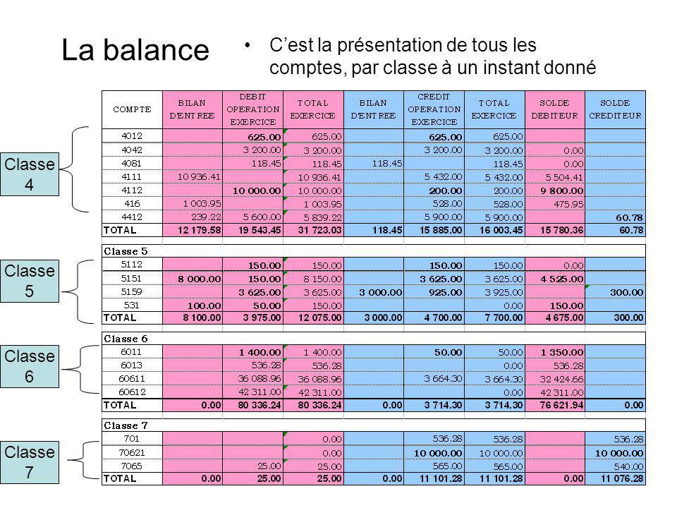 La balance C'est la présentation de tous les comptes, par classe à un instant donné. Classe. 4. Classe.